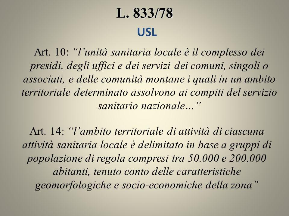 USL L. 833/78 Art. 10: lunità sanitaria locale è il complesso dei presidi, degli uffici e dei servizi dei comuni, singoli o associati, e delle comunit