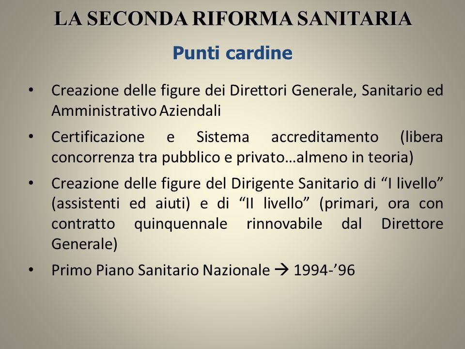 Creazione delle figure dei Direttori Generale, Sanitario ed Amministrativo Aziendali Certificazione e Sistema accreditamento (libera concorrenza tra p