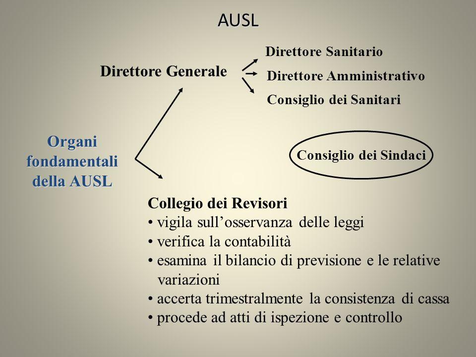 Organi fondamentali della AUSL Collegio dei Revisori vigila sullosservanza delle leggi verifica la contabilità esamina il bilancio di previsione e le