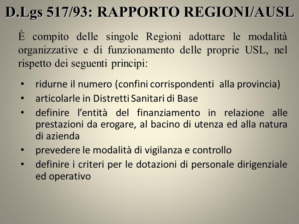 ridurne il numero (confini corrispondenti alla provincia) articolarle in Distretti Sanitari di Base definire lentità del finanziamento in relazione al