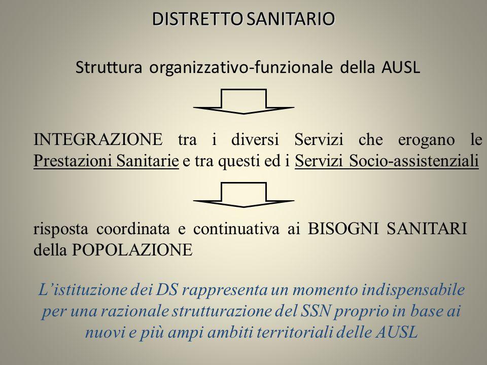 DISTRETTO SANITARIO Struttura organizzativo-funzionale della AUSL INTEGRAZIONE tra i diversi Servizi che erogano le Prestazioni Sanitarie e tra questi