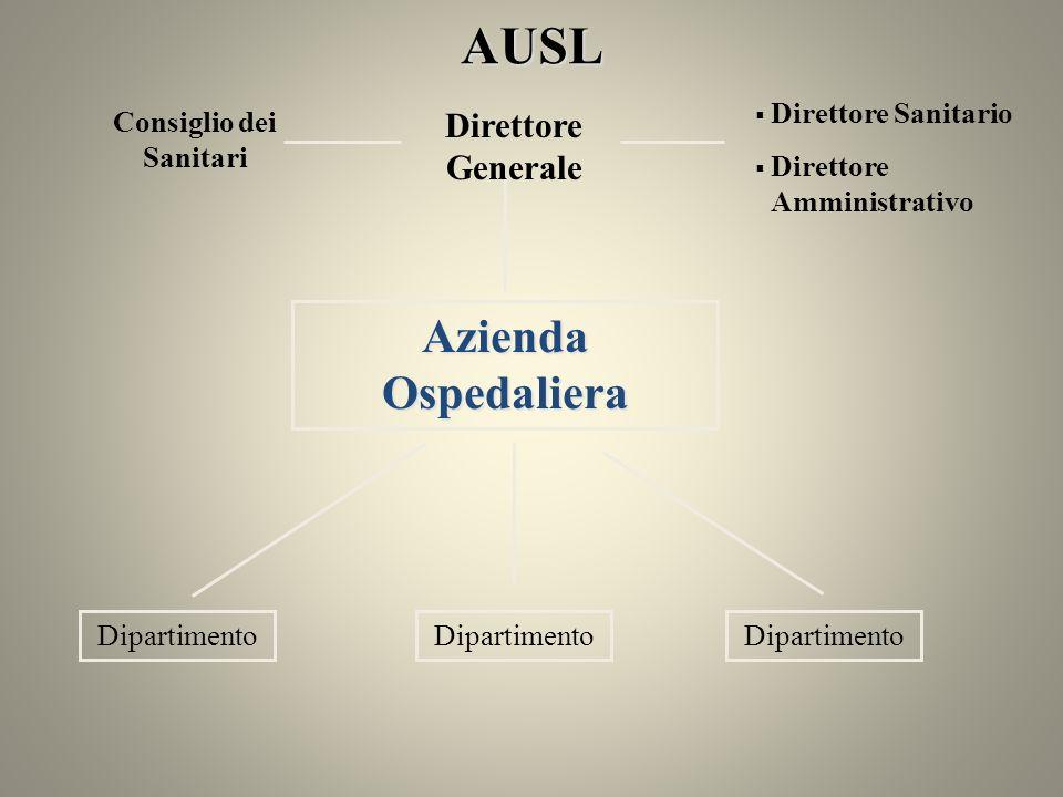 Azienda Ospedaliera Direttore Sanitario Direttore Amministrativo Direttore Generale Consiglio dei SanitariAUSL Dipartimento