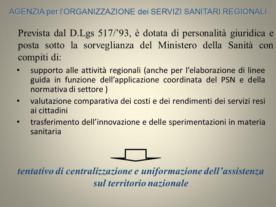 supporto alle attività regionali (anche per lelaborazione di linee guida in funzione dellapplicazione coordinata del PSN e della normativa di settore