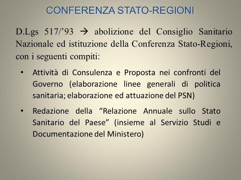 CONFERENZA STATO-REGIONI D.Lgs 517/93 abolizione del Consiglio Sanitario Nazionale ed istituzione della Conferenza Stato-Regioni, con i seguenti compi
