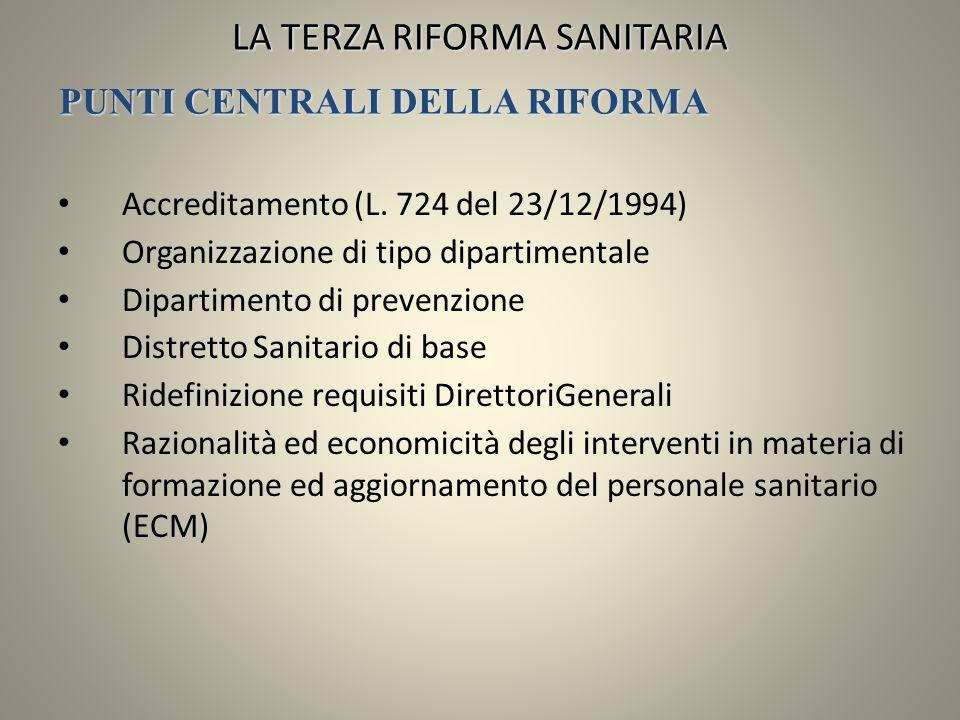 Accreditamento (L. 724 del 23/12/1994) Organizzazione di tipo dipartimentale Dipartimento di prevenzione Distretto Sanitario di base Ridefinizione req