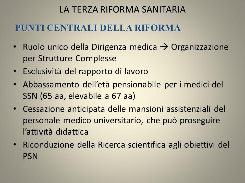 LA TERZA RIFORMA SANITARIA Ruolo unico della Dirigenza medica Organizzazione per Strutture Complesse Esclusività del rapporto di lavoro Abbassamento d
