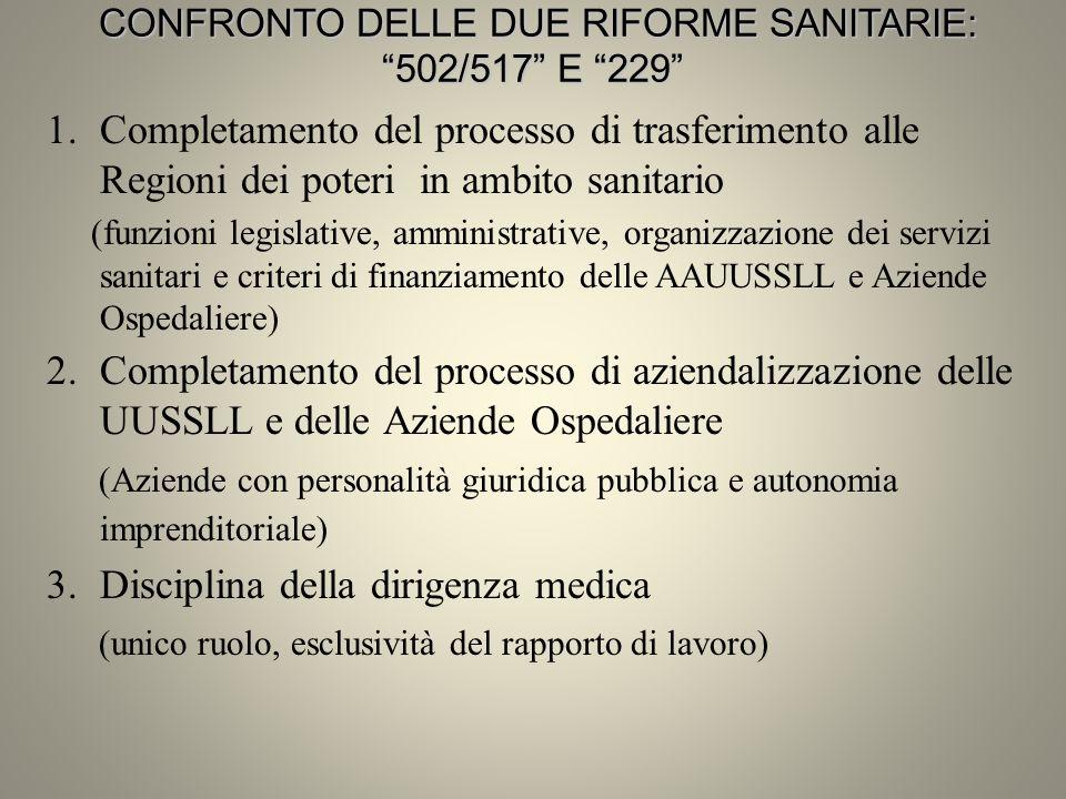 1.Completamento del processo di trasferimento alle Regioni dei poteri in ambito sanitario (funzioni legislative, amministrative, organizzazione dei se
