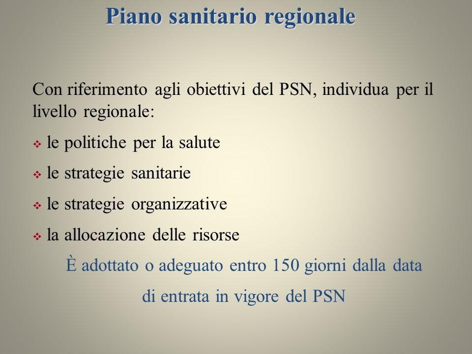 Con riferimento agli obiettivi del PSN, individua per il livello regionale: le politiche per la salute le strategie sanitarie le strategie organizzati