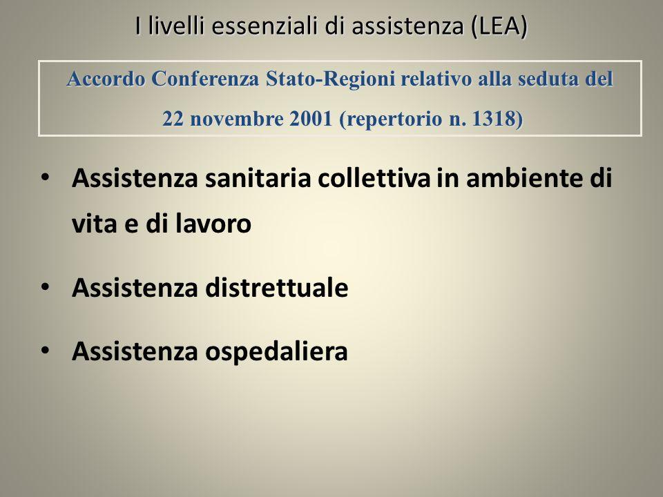I livelli essenziali di assistenza (LEA) Assistenza sanitaria collettiva in ambiente di vita e di lavoro Assistenza distrettuale Assistenza ospedalier