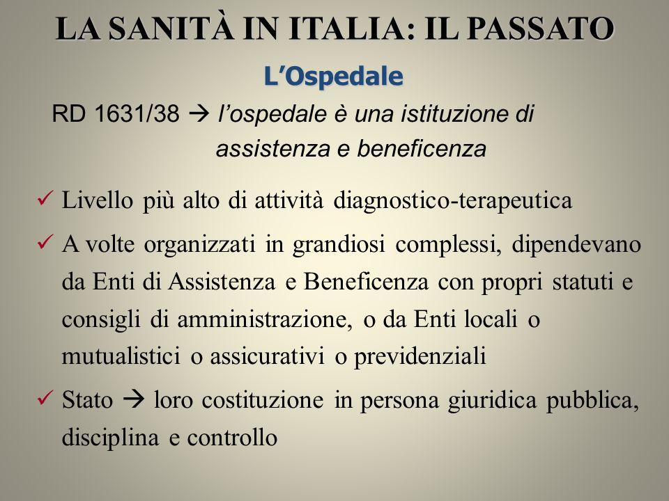 RD 1631/38 lospedale è una istituzione di assistenza e beneficenza LA SANITÀ IN ITALIA: IL PASSATO LOspedale Livello più alto di attività diagnostico-