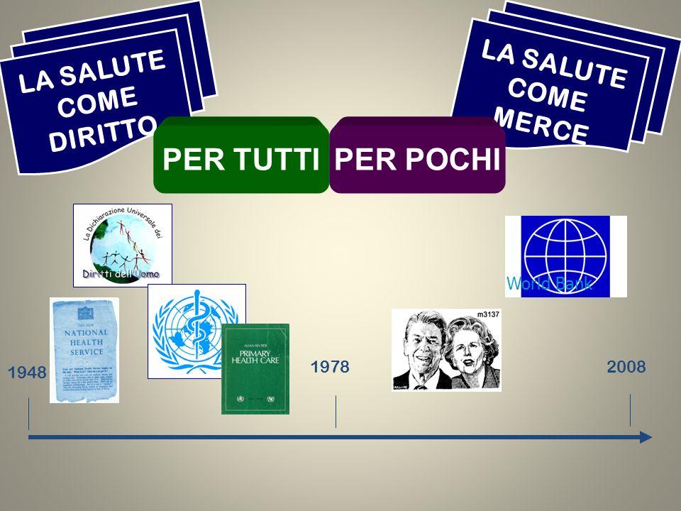 1948 LA SALUTE COME DIRITTO LA SALUTE COME MERCE PER TUTTIPER POCHI 19782008 World Bank