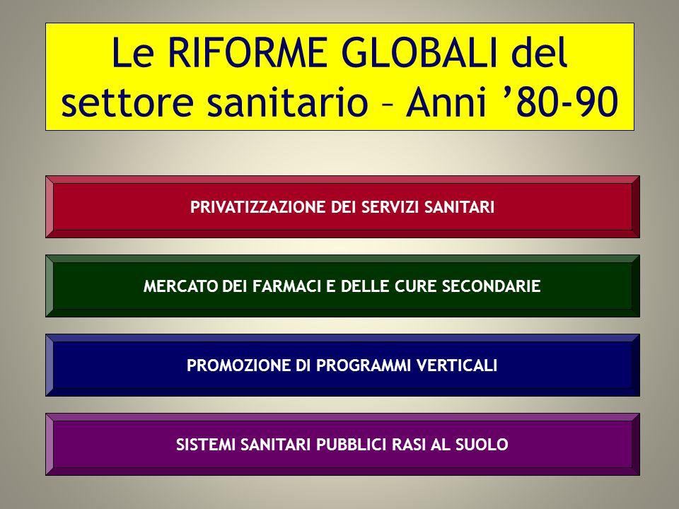 Le RIFORME GLOBALI del settore sanitario – Anni 80-90 PRIVATIZZAZIONE DEI SERVIZI SANITARI MERCATO DEI FARMACI E DELLE CURE SECONDARIE PROMOZIONE DI P