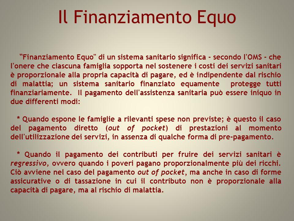 Il Finanziamento Equo Finanziamento Equo