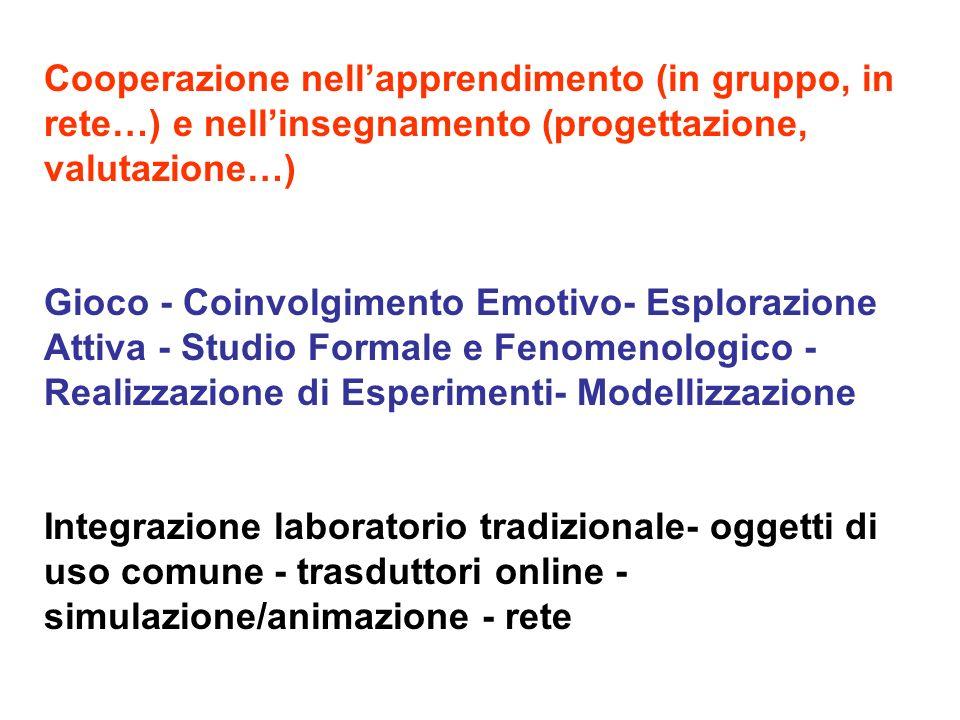 Cooperazione nellapprendimento (in gruppo, in rete…) e nellinsegnamento (progettazione, valutazione…) Gioco - Coinvolgimento Emotivo- Esplorazione Att
