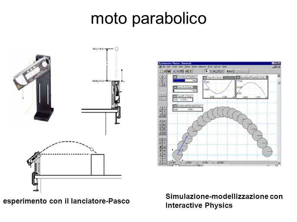 Simulazione-modellizzazione con Interactive Physics esperimento con il lanciatore-Pasco