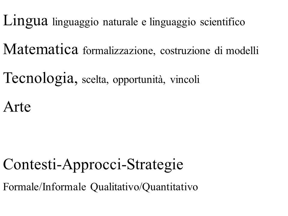 Lingua linguaggio naturale e linguaggio scientifico Matematica formalizzazione, costruzione di modelli Tecnologia, scelta, opportunità, vincoli Arte C
