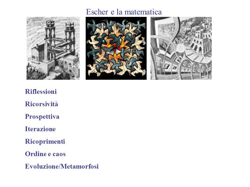 Riflessioni Ricorsività Prospettiva Iterazione Ricoprimenti Ordine e caos Evoluzione/Metamorfosi Escher e la matematica
