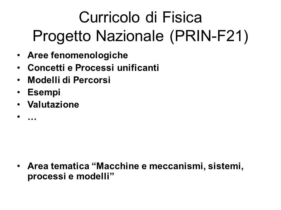 Curricolo di Fisica Progetto Nazionale (PRIN-F21) Aree fenomenologiche Concetti e Processi unificanti Modelli di Percorsi Esempi Valutazione … Area te