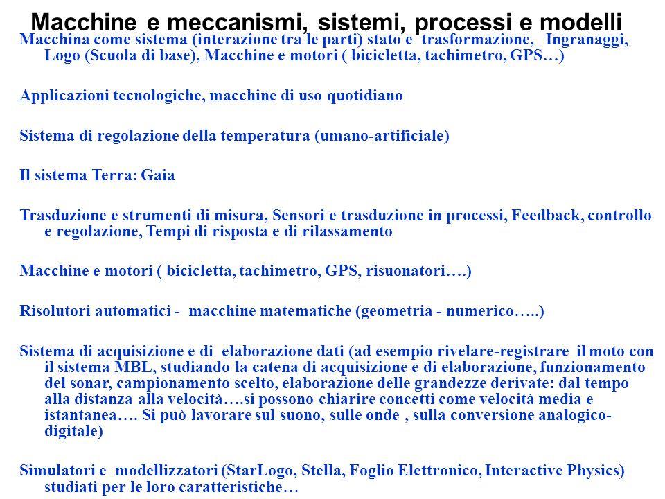 Macchine e meccanismi, sistemi, processi e modelli Macchina come sistema (interazione tra le parti) stato e trasformazione, Ingranaggi, Logo (Scuola d