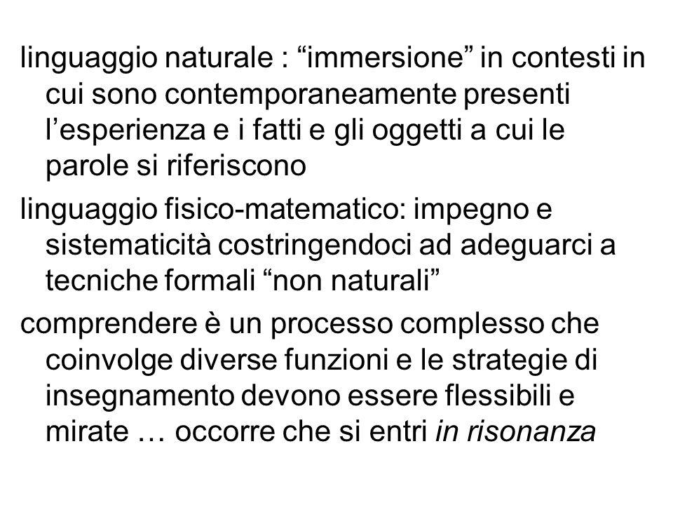 linguaggio naturale : immersione in contesti in cui sono contemporaneamente presenti lesperienza e i fatti e gli oggetti a cui le parole si riferiscon
