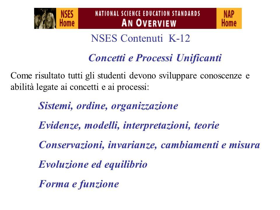 NSES Contenuti K-12 Concetti e Processi Unificanti Come risultato tutti gli studenti devono sviluppare conoscenze e abilità legate ai concetti e ai pr