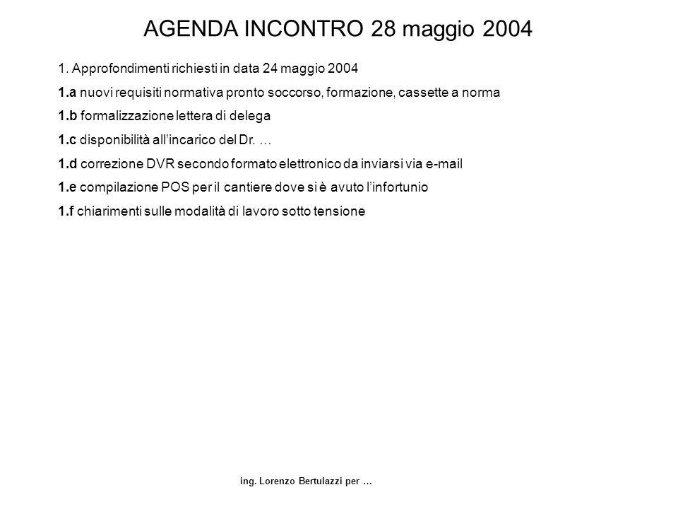 ing. Lorenzo Bertulazzi per … AGENDA INCONTRO 28 maggio 2004 1. Approfondimenti richiesti in data 24 maggio 2004 1.a nuovi requisiti normativa pronto