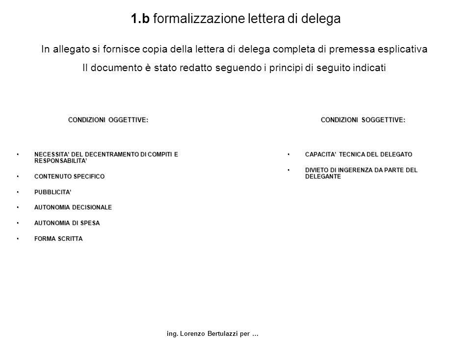 ing. Lorenzo Bertulazzi per … 1.b formalizzazione lettera di delega In allegato si fornisce copia della lettera di delega completa di premessa esplica