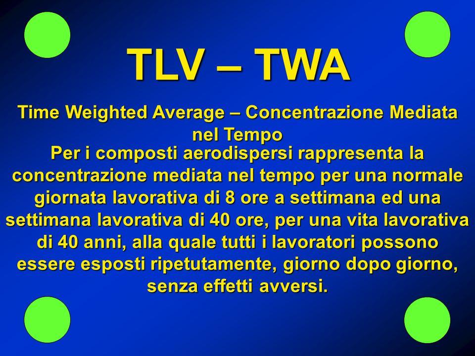 TLV – TWA Time Weighted Average – Concentrazione Mediata nel Tempo Per i composti aerodispersi rappresenta la concentrazione mediata nel tempo per una