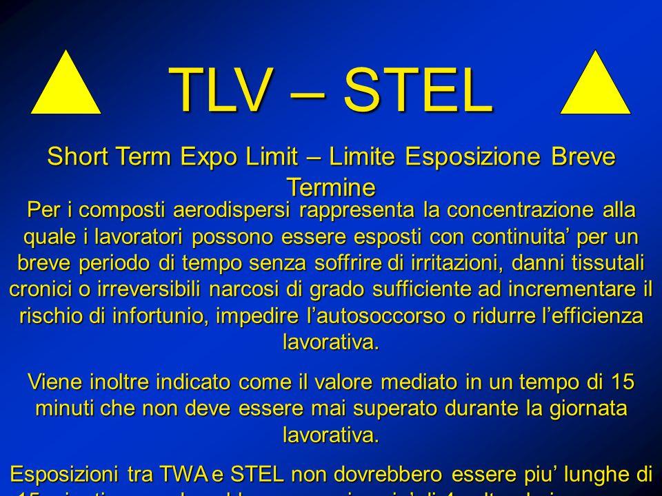 TLV – STEL Short Term Expo Limit – Limite Esposizione Breve Termine Per i composti aerodispersi rappresenta la concentrazione alla quale i lavoratori