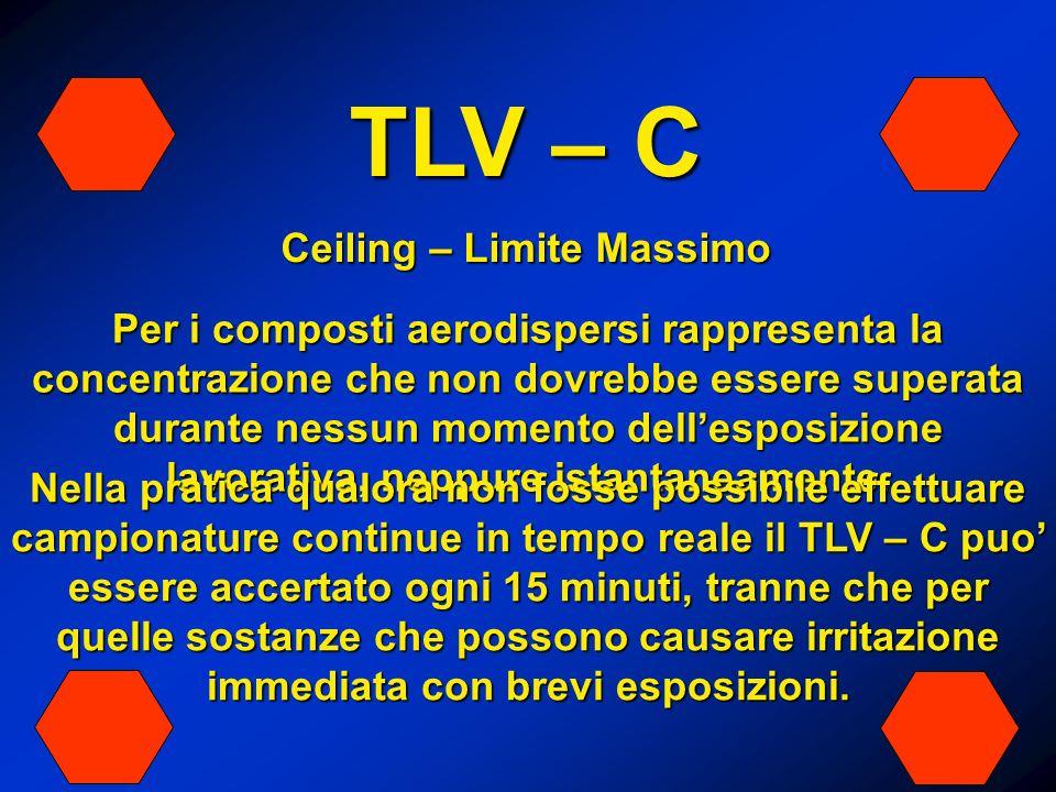 TLV – C Ceiling – Limite Massimo Per i composti aerodispersi rappresenta la concentrazione che non dovrebbe essere superata durante nessun momento del