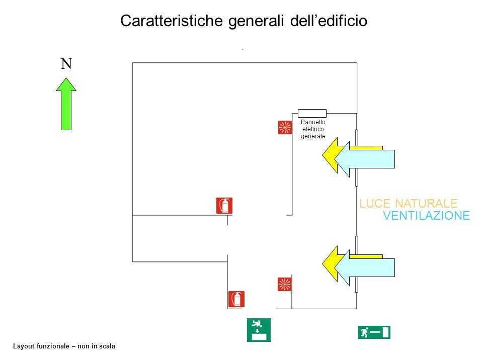 Layout funzionale – non in scala LUCE NATURALE VENTILAZIONE Caratteristiche generali delledificio Pannello elettrico generale N