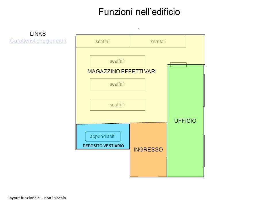 Layout funzionale – non in scala Funzioni nelledificio appendiabiti scaffali UFFICIO INGRESSO DEPOSITO VESTIARIO MAGAZZINO EFFETTI VARI Caratteristich