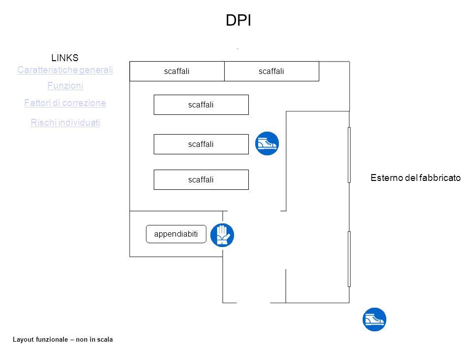 Layout funzionale – non in scala DPI appendiabiti scaffali LINKS Funzioni Caratteristiche generali Fattori di correzione Esterno del fabbricato Rischi
