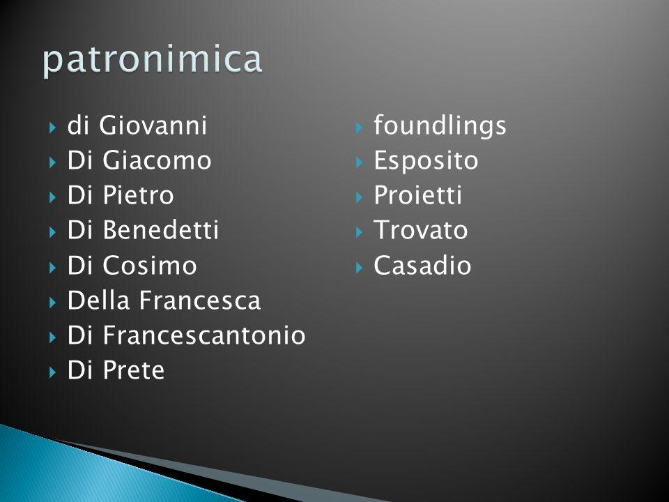 Rossi Bianchi Ricci Biondi Calvino Mancini Bassi Volpe Pelosi Buttafuoco Testarossa