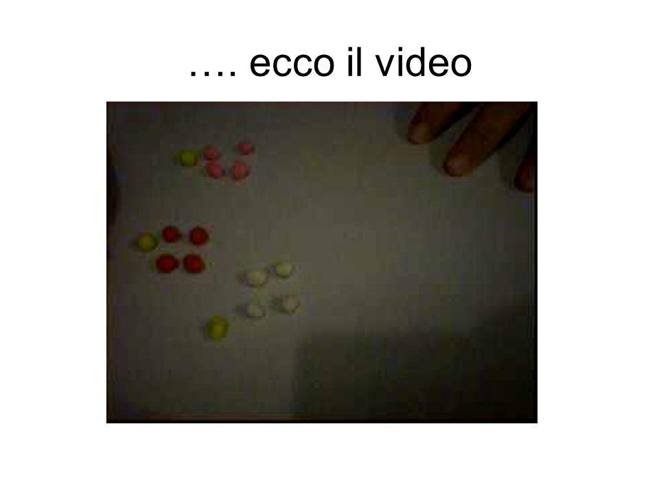 …. ecco il video