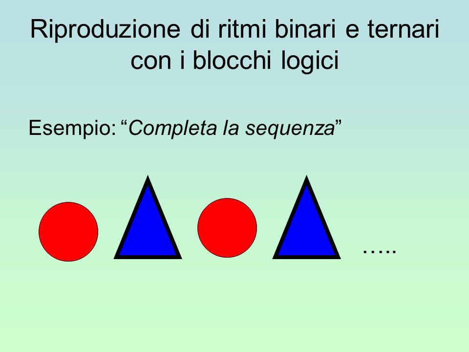 Riproduzione di ritmi binari e ternari con i blocchi logici Esempio: Completa la sequenza …..