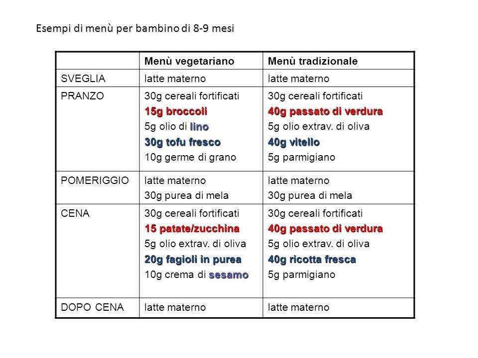 Menù vegetarianoMenù tradizionale SVEGLIAlatte materno PRANZO30g cereali fortificati 15g broccoli lino 5g olio di lino 30g tofu fresco 10g germe di gr