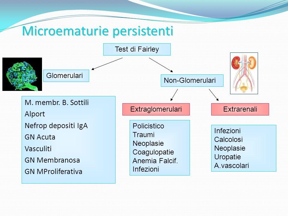 Microematurie persistenti M. membr. B. Sottili Alport Nefrop depositi IgA GN Acuta Vasculiti GN Membranosa GN MProliferativa Non-Glomerulari Policisti