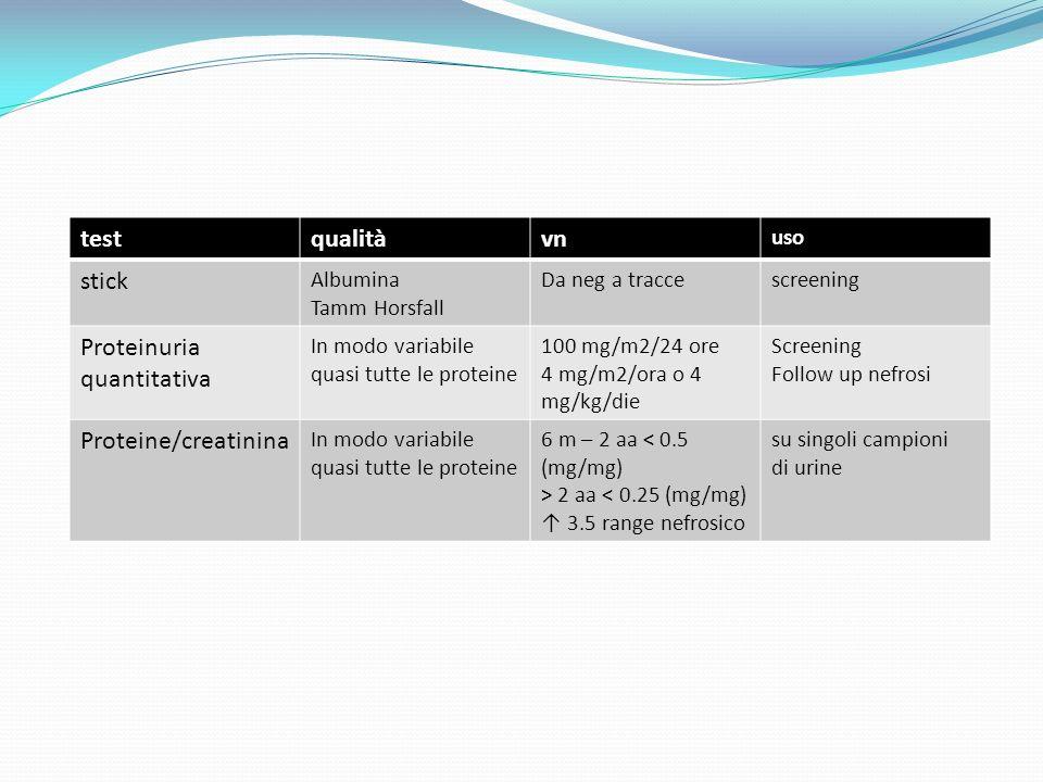 testqualitàvn uso stick Albumina Tamm Horsfall Da neg a traccescreening Proteinuria quantitativa In modo variabile quasi tutte le proteine 100 mg/m2/24 ore 4 mg/m2/ora o 4 mg/kg/die Screening Follow up nefrosi Proteine/creatinina In modo variabile quasi tutte le proteine 6 m – 2 aa < 0.5 (mg/mg) > 2 aa < 0.25 (mg/mg) 3.5 range nefrosico su singoli campioni di urine