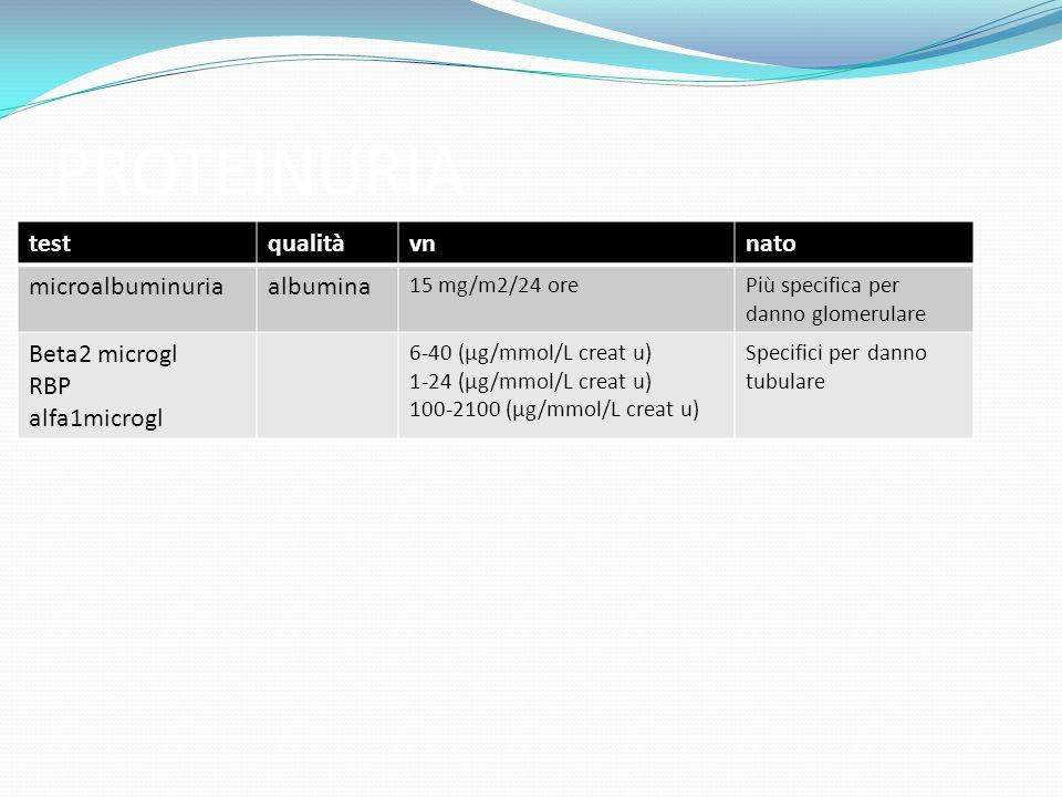 PROTEINURIA testqualitàvnnato microalbuminuriaalbumina 15 mg/m2/24 orePiù specifica per danno glomerulare Beta2 microgl RBP alfa1microgl 6-40 (µg/mmol/L creat u) 1-24 (µg/mmol/L creat u) 100-2100 (µg/mmol/L creat u) Specifici per danno tubulare