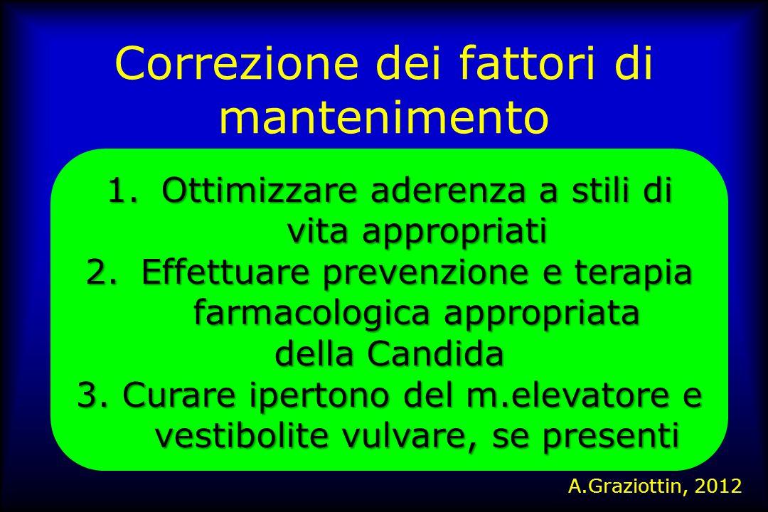 Correzione dei fattori di mantenimento 1.Ottimizzare aderenza a stili di vita appropriati 2.Effettuare prevenzione e terapia farmacologica appropriata