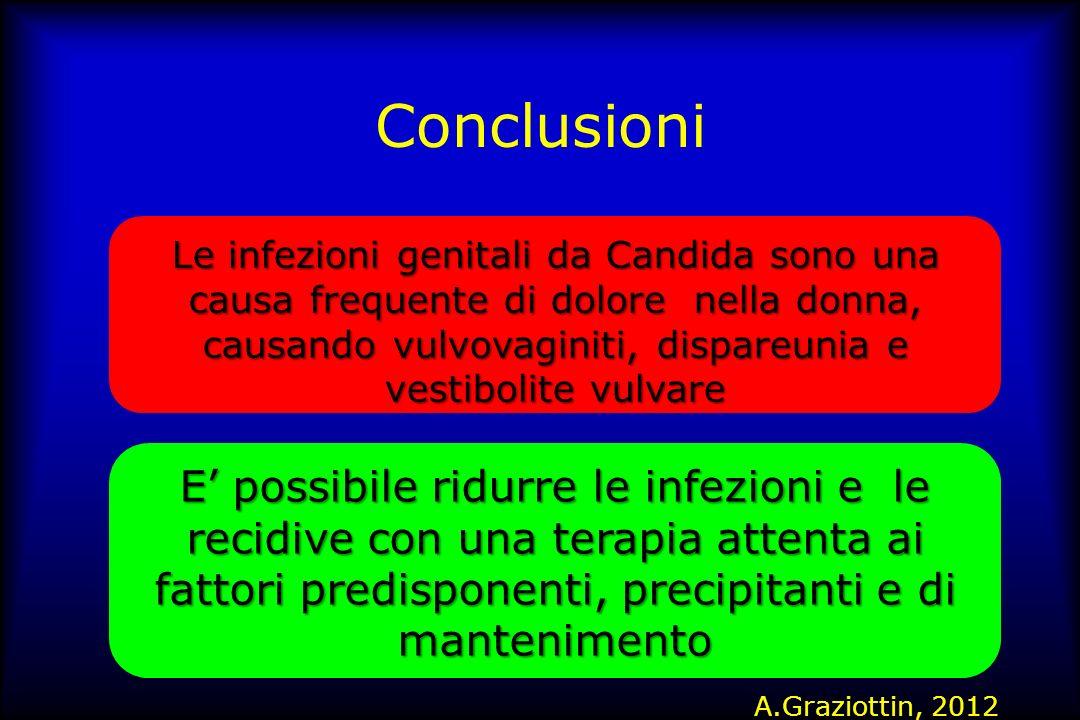Conclusioni Le infezioni genitali da Candida sono una causa frequente di dolore nella donna, causando vulvovaginiti, dispareunia e vestibolite vulvare