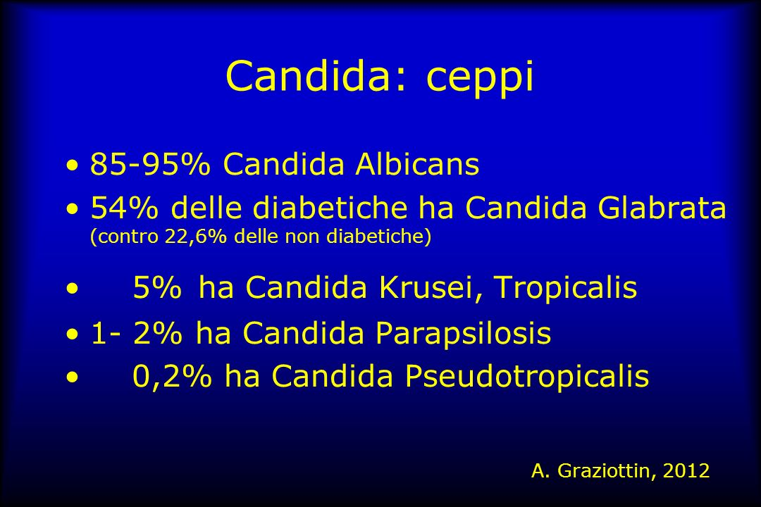 Corsello et al., EJOG 2003