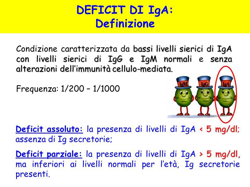 bassi livelli sierici di IgA con livelli sierici di IgG e IgM normali senza alterazioni dellimmunità cellulo-mediata. Condizione caratterizzata da bas
