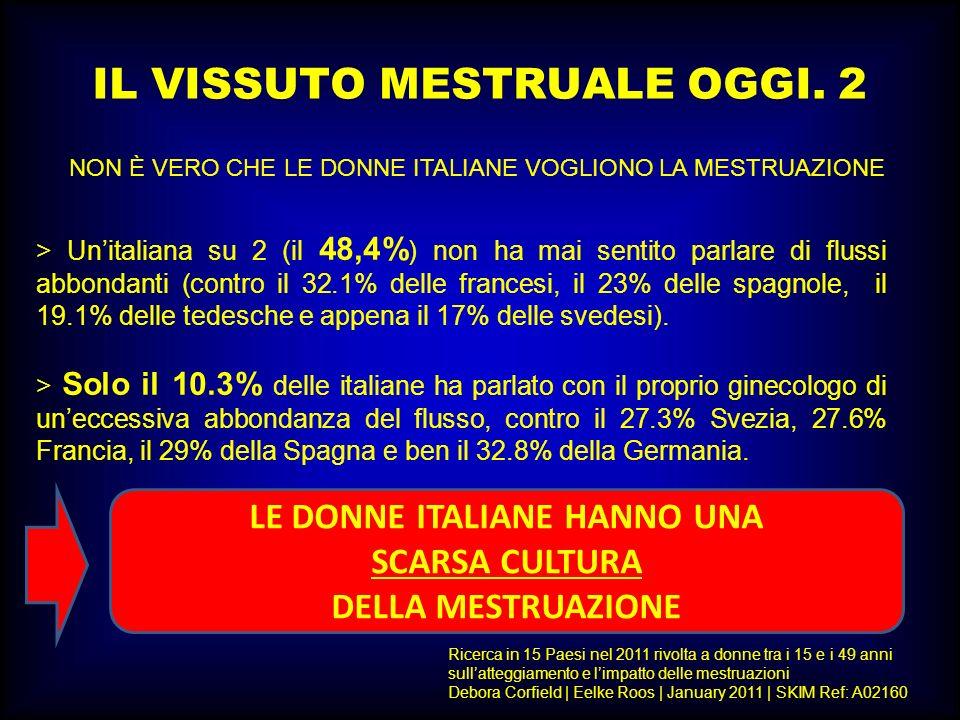 M.SUTTI IL VISSUTO MESTRUALE OGGI. 2 NON È VERO CHE LE DONNE ITALIANE VOGLIONO LA MESTRUAZIONE Ricerca in 15 Paesi nel 2011 rivolta a donne tra i 15 e