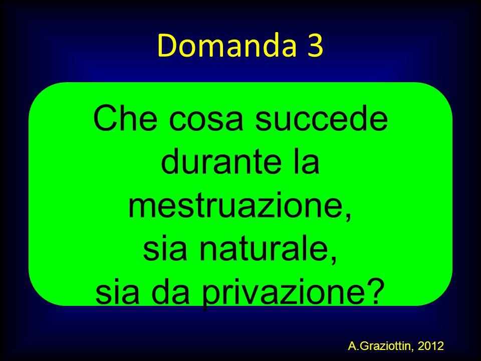 M.SUTTI Domanda 3 Che cosa succede durante la mestruazione, sia naturale, sia da privazione? A.Graziottin, 2012