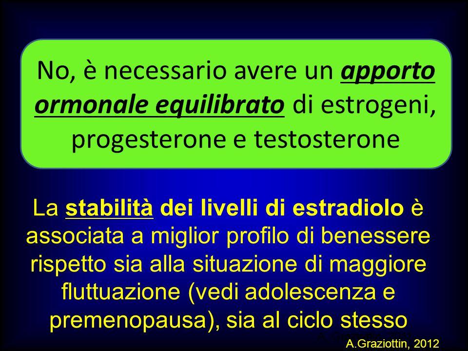 M.SUTTI La stabilità dei livelli di estradiolo è associata a miglior profilo di benessere rispetto sia alla situazione di maggiore fluttuazione (vedi