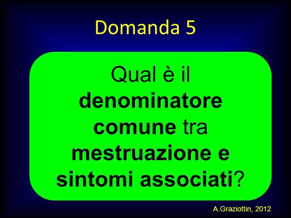 M.SUTTI Domanda 5 Qual è il denominatore comune tra mestruazione e sintomi associati? A.Graziottin, 2012