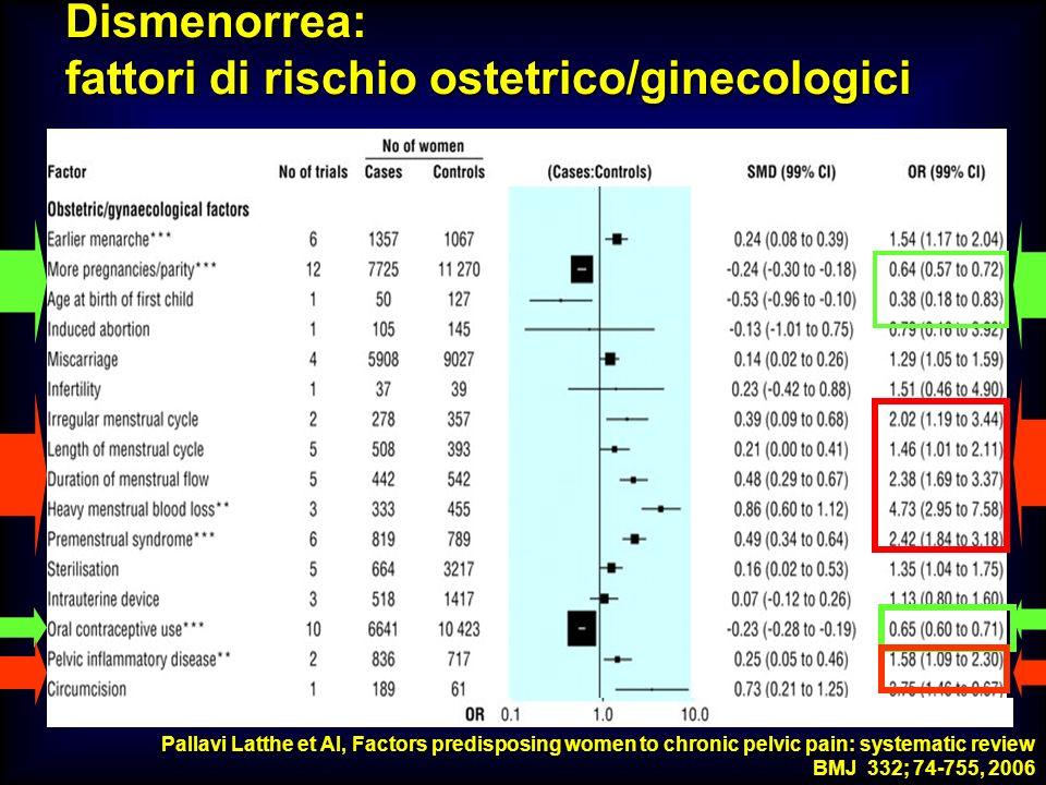 M.SUTTI Dismenorrea: fattori di rischio ostetrico/ginecologici Pallavi Latthe et Al, Factors predisposing women to chronic pelvic pain: systematic rev