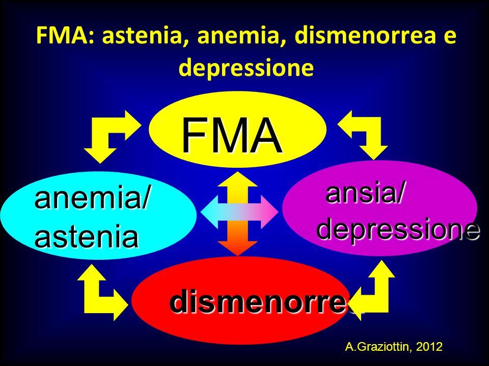 M.SUTTI FMA: astenia, anemia, dismenorrea e depressione FMA anemia/astenia ansia/ ansia/depressione dismenorrea A.Graziottin, 2012
